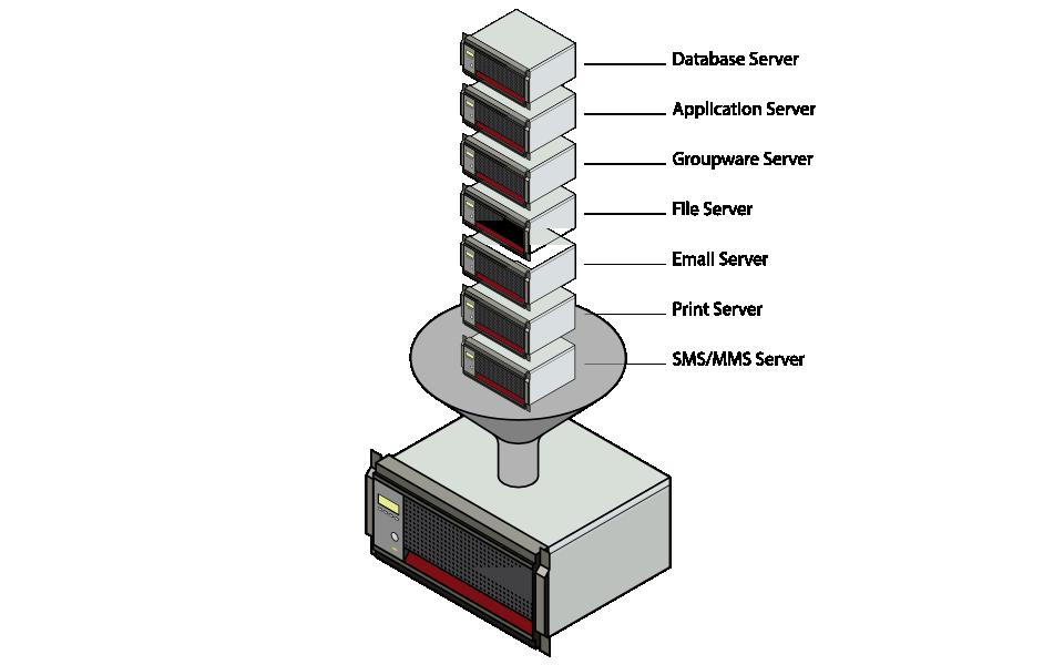 Virtualisierung Server